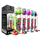 Best Fruit Infuser Water Bottles - sharpro 32 oz. Infuser Water Bottles - Featuring Review