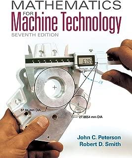 Best discount machine tools Reviews