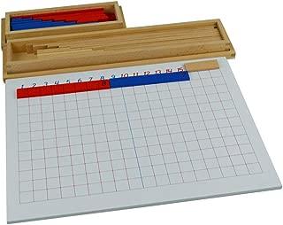 Montessori Subtraction Strip Board