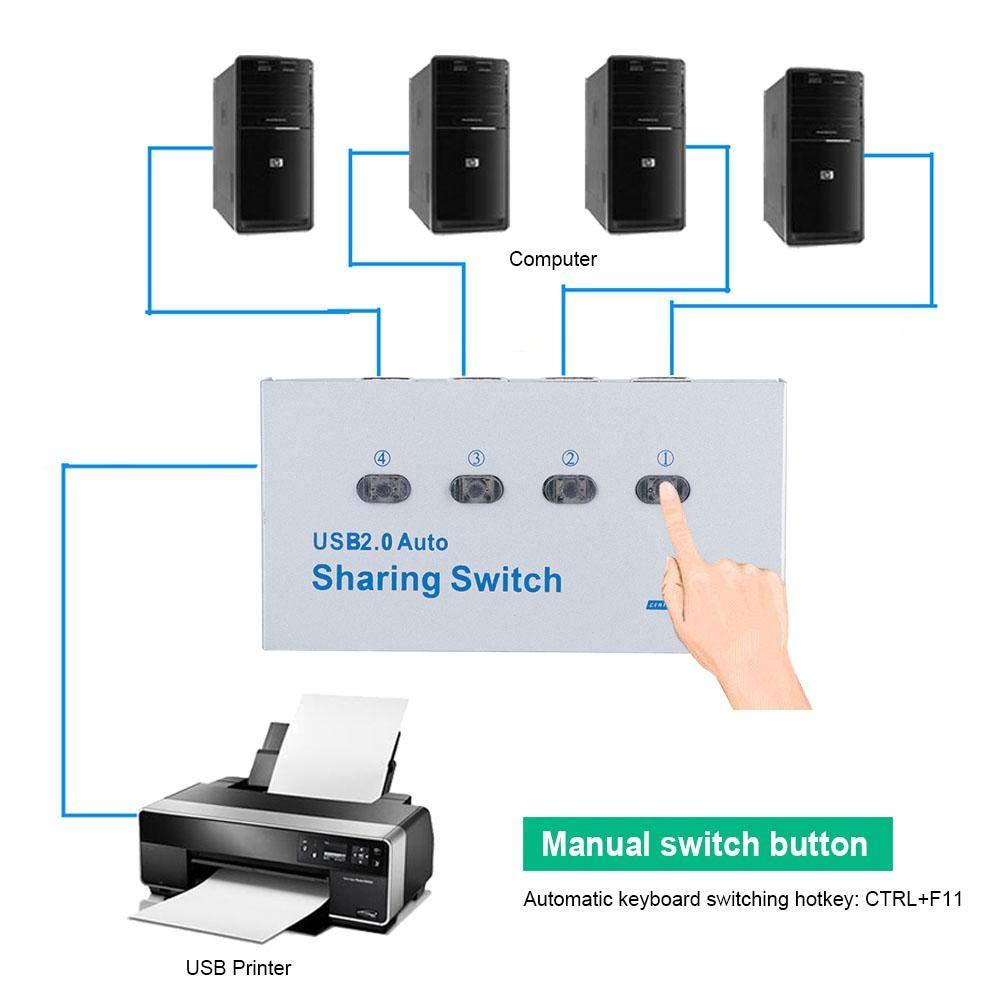 Wendry Compartiendo Switcher de Impresora 3D, Ordenador USB 2.0 ...