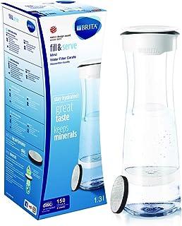 BRITA Bottiglia filtrante