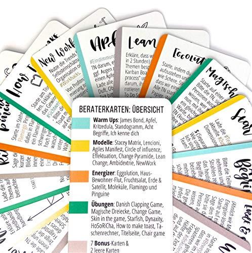 Workshops agil gestalten mit Wondercards (Methoden-Spiele-Tools) Coaching-Karten-Set für Berater, Agile Coaches, Trainer (Pocket size)