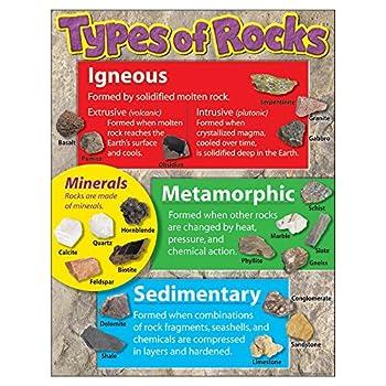 rock types chart