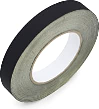 acetate cloth electrical tape