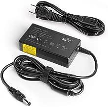 Best dunlop 18v power supply Reviews