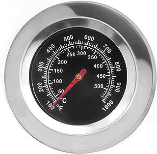 Best pit gauge for sale Reviews