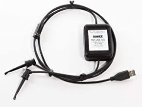 ProComSol HM-USB-AMZ HART Modem - USB