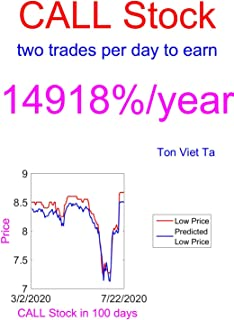 Price-Forecasting Models for magicJack VocalTec Ltd CALL Stock (NASDAQ Composite Components Book 983)
