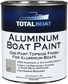 Best spray paint aluminum boat Reviews