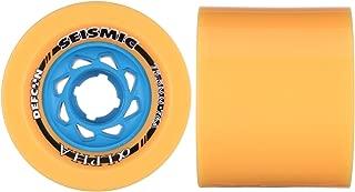 Seismic Alpha Downhill Longboard Race Wheel [All Durometers]
