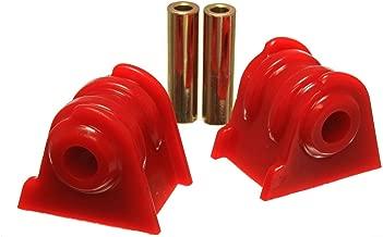 Energy Suspension Engine Mount 2 Piece Set Red 1987-2006 Jeep Wrangler TJ, YJ, Cherokee XJ # 21104R