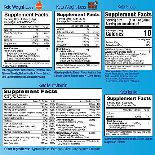 Real 30 Day Keto Starter Bundle Kit - Exogenous Ketone BHB Packets, BHB Pills, Multivitamins, 15 Urine Test Strips and 3 Energy Shot Drinks by Real Ketones™ 7