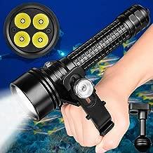 Odepro X034 Kurzprofil 25,4 mm 30 mm Blitzlichthalterung Montageskala f/ür Picatinny-Schiene