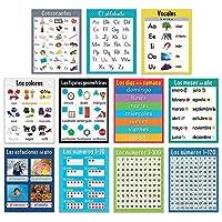 Creative Teaching Press Spanish Chart Teaching Material (8626) [並行輸入品]