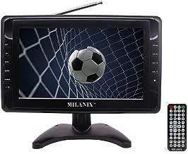Milanix MX9 9