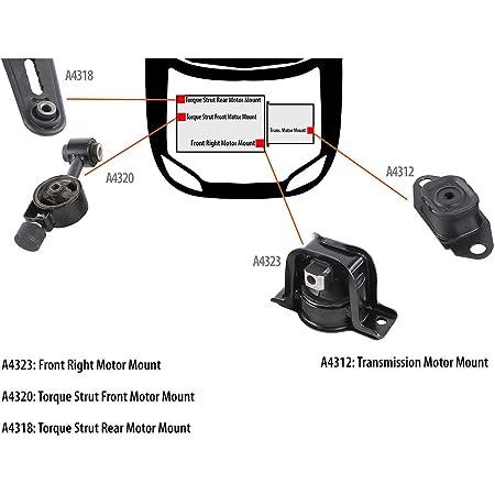 amazon.com: dnj mmk1046 complete engine motor & transmission mount kit for  2007-2011 / nissan/cube, versa / 1.8l : automotive  amazon.com
