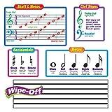 TREND enterprises, Inc. Music Symbols–Wipe-Off Bulletin Board Set