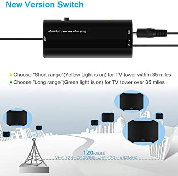 HDTV Antenna, 2020 Newest Indoor Amplified Digital TV Antenna 120 Miles Range Signal Booster for 4K Free Local Channe...