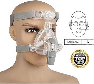 Best head health gear Reviews