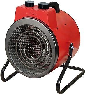 Termoventilador BHP bg00465obras calefactor eléctrico (3000W Rojo
