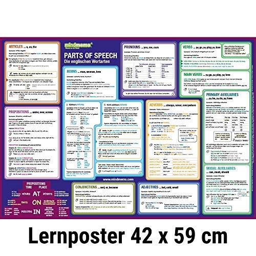 mindmemo Lernposter - Die englischen Wortarten lernen Grammatik verständlich erklärt Lernhilfe kompakt Zusammenfassung Poster DIN A2 42x59 cm PremiumEdition in Transportrolle