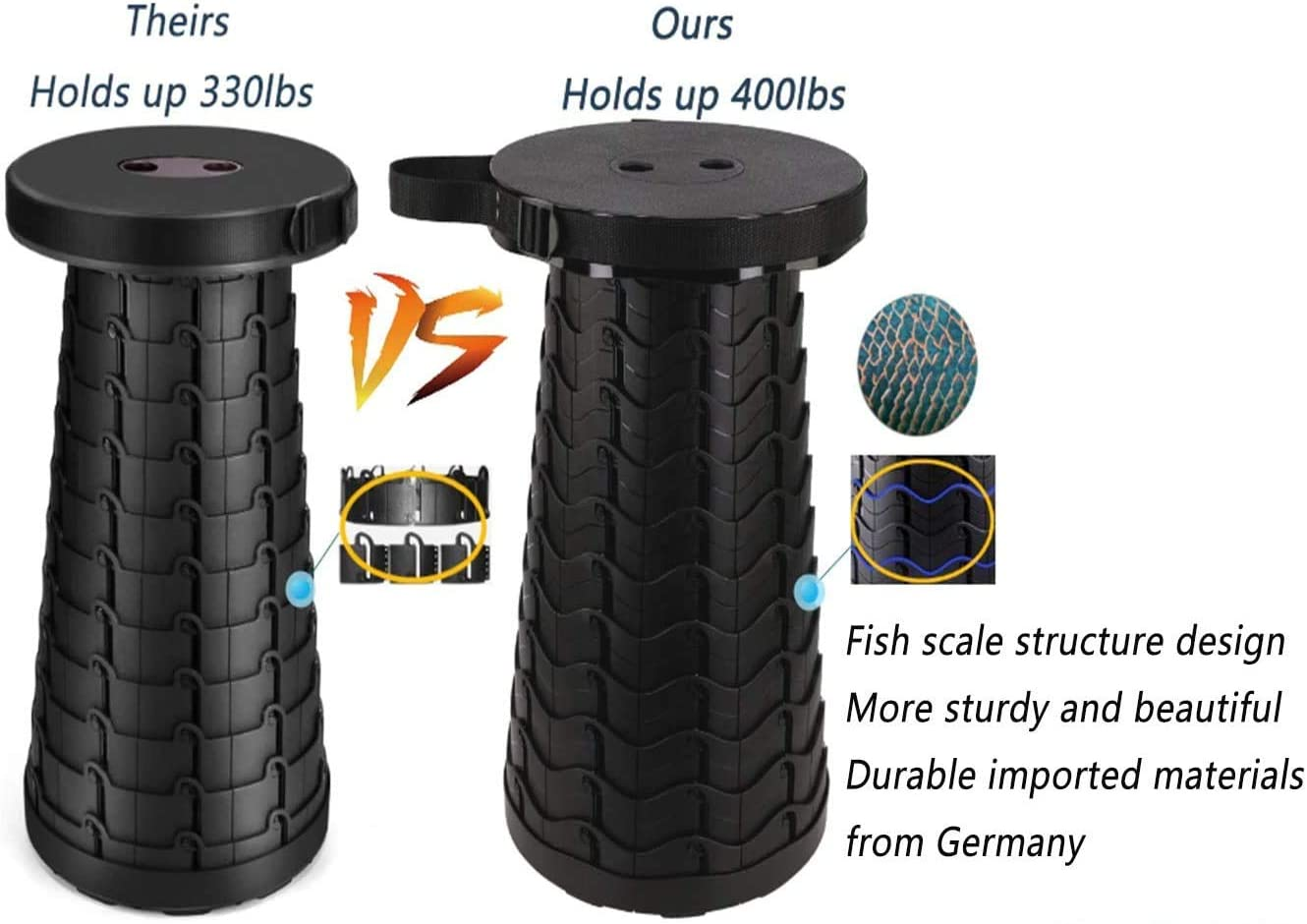 Lightweight Plastic Collapsible Stool for Indoor Upgraded Portable Retractable Folding Stool Fishing Holds up 400 Lbs Travel Sturdy Telescoping Stool Seat for Outdoors Camping Gardening