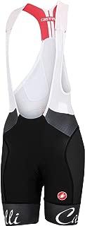 Castelli Women's Free Aero Bib Shorts