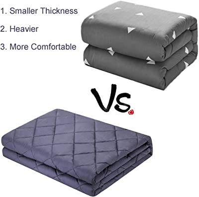 "ORTIST Weighted Blanket for Adult | 12 lbs | 48""x72""Twin Size 
