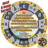 Harmonielehre & Musiktheorie visuell lernen am 'Musiker-Kompass kompakt' (DIN A6), sehen statt lesen: Songwriting, Improvisation & Training für Einsteiger und aktive Musiker.
