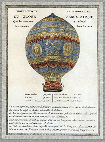 17'x22' Decoration Poster Reproduction Print.French hot air Aerostatic Balloon.9603