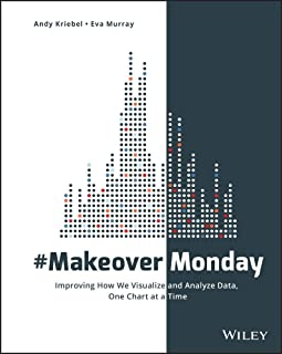 #MakeoverMonday: Improving How We Visualize and Analyze Data, One Chart at a Time (Wile01)