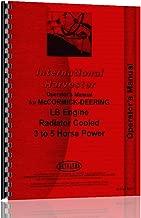Hit /& Miss Gas Engine Piston Ring 4.5 x 5//16 Novo Ottawa Palmer Mogul Gilson