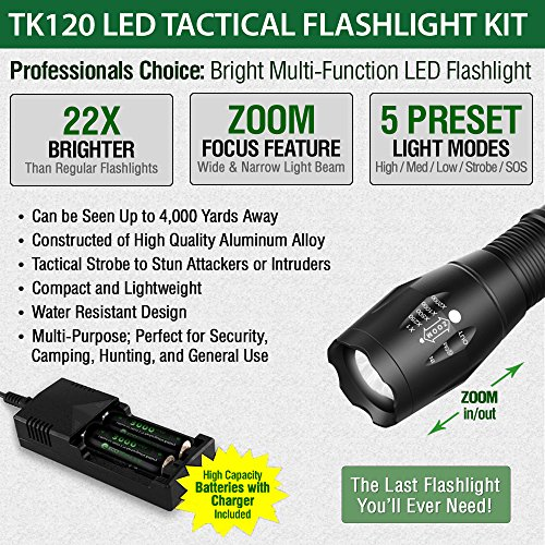 Complete LED Tactical Flashlight Kit – EcoGear FX TK120