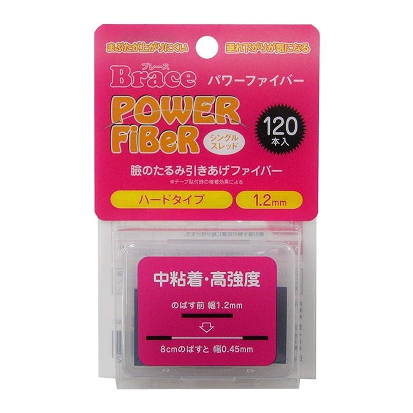 困惑する物足りない好きBrace パワーファイバー 眼瞼下垂防止テープ ハードタイプ シングルスレッド 透明1.2mm幅 120本入り
