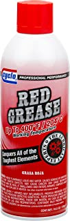Cyclo - Red Grease