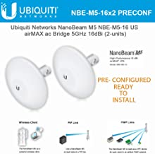 Best antenna alignment ubnt Reviews