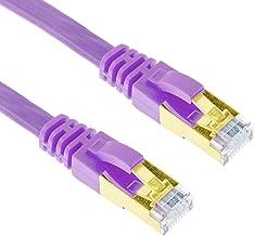 Best purple ethernet cable Reviews