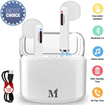 Wireless Earbuds,Bluetooth Earbuds Wireless Earphones Stereo Wireless Earbuds with Microphone/Charging Case Bluetooth in Ear Earphones Sports Earpieces Compatible iOS Samsung Android Phones(White)