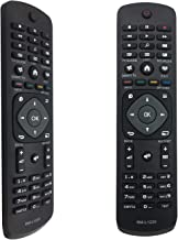 MYHGRC Replacement Philips Remote Control RM-L1220 for Philips TV Remote 2422-5490-01833 RC2030 RC19039001 RC19002B 2422-5...