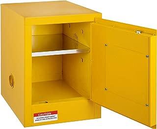 BestEquip Flammable Cabinet 24 Gallon Galvanized Steel Safety Cabinet 18