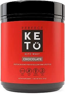 Best zero fat protein powder Reviews