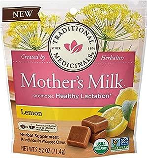 when to start drinking mothers milk tea