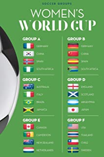 SOCCER GROUPS: Women's World Cup 2019