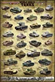 empireposter Educational - Historische Panzer aus dem 2.