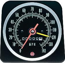 Best speedometer 140 mph Reviews