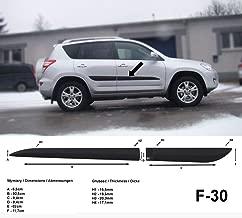 8K5//8K Richard Grant Mouldings Ltd RGM Protection de seuil de Chargement dorigine pour Audi A4 B8 Avant Kombi 5 Portes Avant Facelift Baujahre 04.2008-11.2011 RBP159 Noir