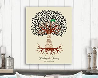 12 Year Traditional Wedding Anniversary Date Gift Personalized Countdown Tree Oyster White Color Custom Print 1442 Paper Print