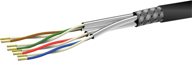 Leoni Cat7 50m Erdkabel Schwarz S Ftp Pimf Gigabit Geschirmte Kat 7 Lan Ethernet Installation Netzwerk Kabel Awg23 1 Mit Pe Außenmantel Uv Beständig Zur Verlegung Im Außenbereich Und In Der Erde Baumarkt