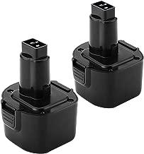 Shentec 2 Pack 3.0Ah 9.6V Battery Compatible with Dewalt DW9062 DW9061 DE9036 DE9061 DE9062 DW9614 DW050 and Black & Decker PS120 Fire Storm Ni-MH Battery