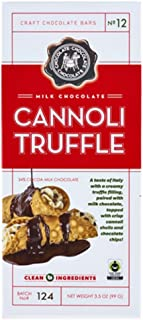 cannoli truffles